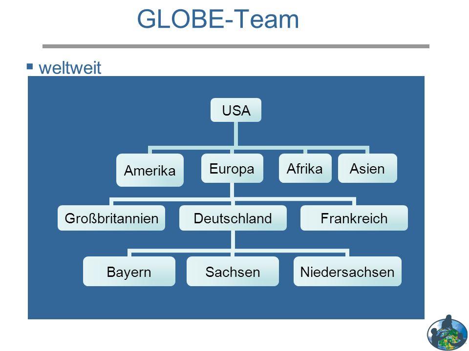 GLOBE-Team USA AsienAmerikaEuropa GroßbritannienDeutschland BayernSachsenNiedersachsen Frankreich Afrika  weltweit
