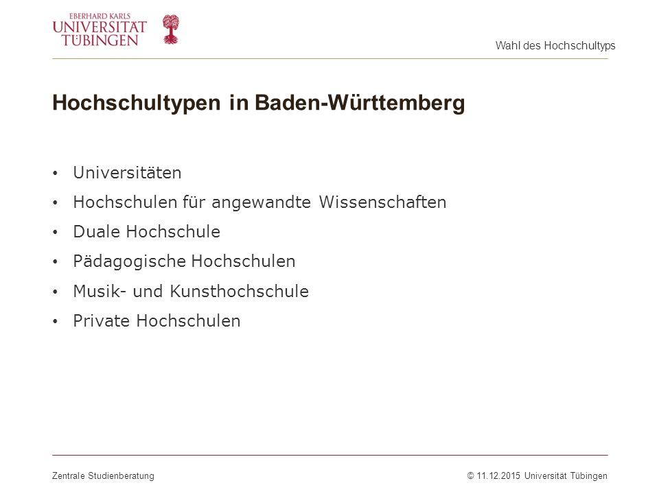 Hochschultypen in Baden-Württemberg Zentrale Studienberatung© 11.12.2015 Universität Tübingen Universitäten Hochschulen für angewandte Wissenschaften