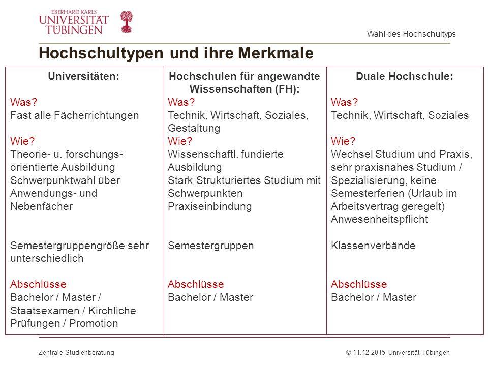 Hochschultypen und ihre Merkmale Zentrale Studienberatung© 11.12.2015 Universität Tübingen Universitäten: Was? Fast alle Fächerrichtungen Wie? Theorie