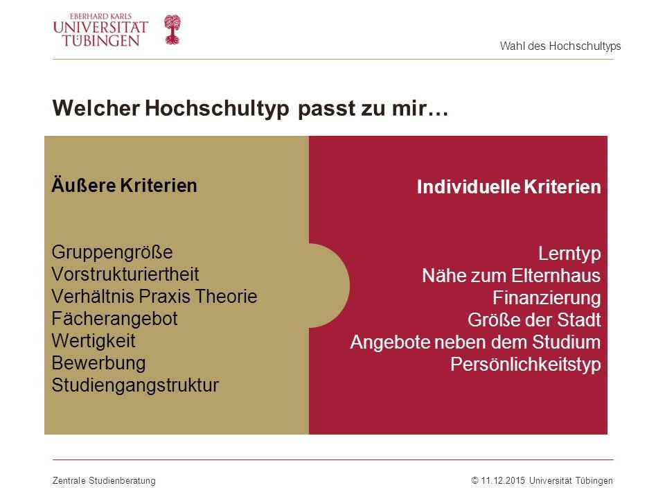 Welcher Hochschultyp passt zu mir… Zentrale Studienberatung© 11.12.2015 Universität Tübingen Äußere Kriterien Gruppengröße Vorstrukturiertheit Verhält