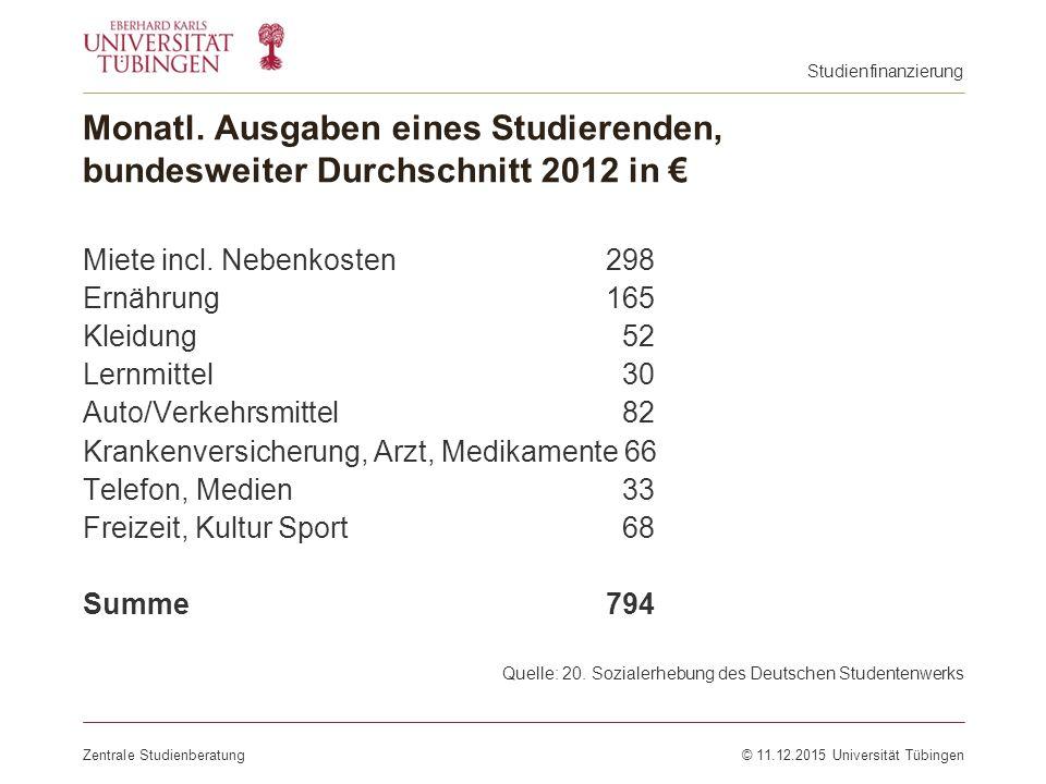 Monatl. Ausgaben eines Studierenden, bundesweiter Durchschnitt 2012 in € Zentrale Studienberatung© 11.12.2015 Universität Tübingen Miete incl. Nebenko