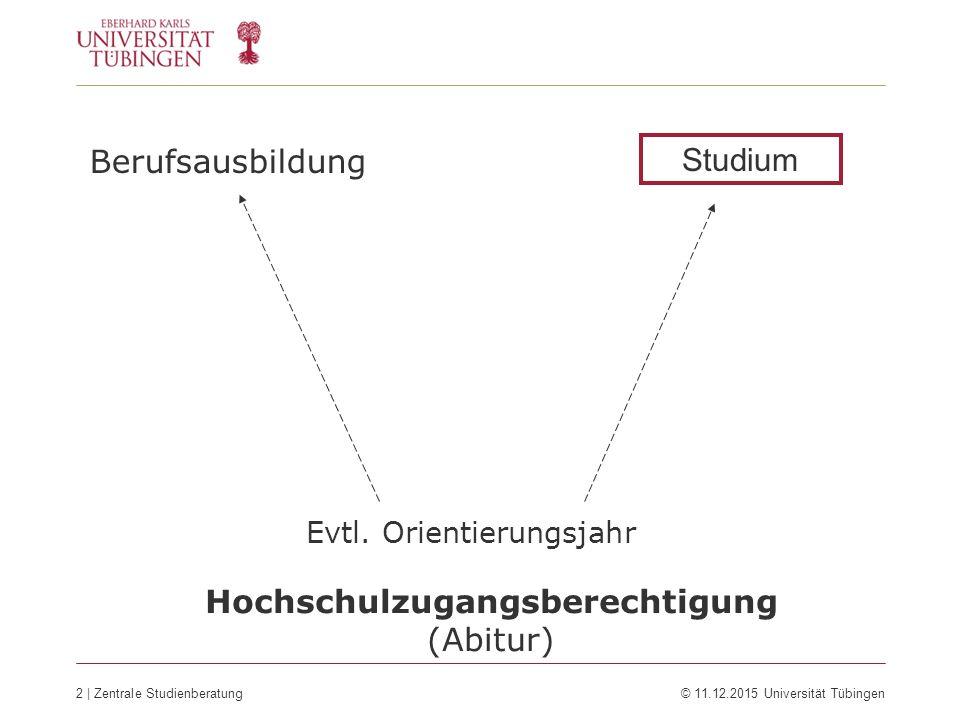2 | Zentrale Studienberatung© 11.12.2015 Universität Tübingen Hochschulzugangsberechtigung (Abitur) Berufsausbildung Evtl. Orientierungsjahr Studium