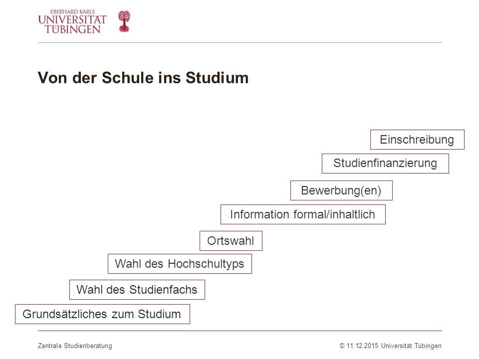 Von der Schule ins Studium Zentrale Studienberatung© 11.12.2015 Universität Tübingen Wahl des Studienfachs Ortswahl Information formal/inhaltlich Bewe