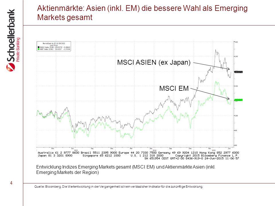 4 Aktienmärkte: Asien (inkl.