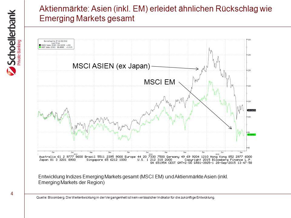 5 Asien (ex Japan) bietet Bewertungsvorteil: KGV nahe 2011 Tiefständen KGV MSCI Welt (exkl.