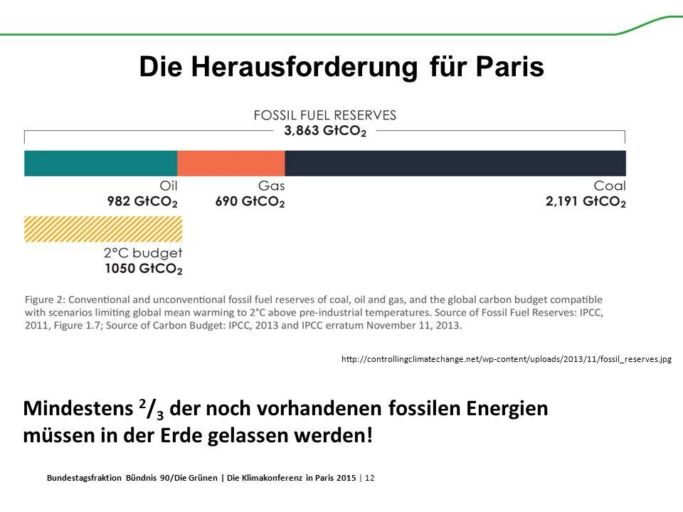 Bundestagsfraktion Bündnis 90/Die Grünen | Die Klimakonferenz in Paris 2015 | 12 Die Herausforderung für Paris http://controllingclimatechange.net/wp-