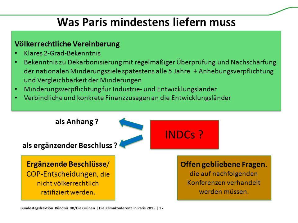 Bundestagsfraktion Bündnis 90/Die Grünen | Die Klimakonferenz in Paris 2015 | 17 Was Paris mindestens liefern muss Völkerrechtliche Vereinbarung Klare