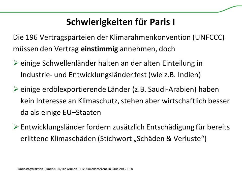 Bundestagsfraktion Bündnis 90/Die Grünen | Die Klimakonferenz in Paris 2015 | 18 Schwierigkeiten für Paris I Die 196 Vertragsparteien der Klimarahmenk