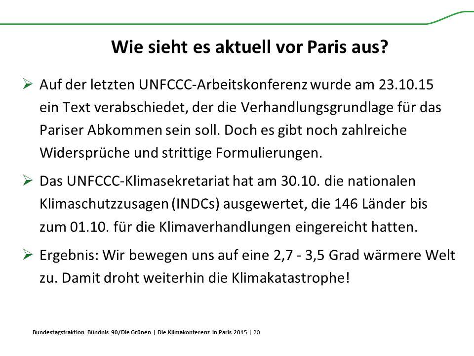 Bundestagsfraktion Bündnis 90/Die Grünen | Die Klimakonferenz in Paris 2015 | 20 Wie sieht es aktuell vor Paris aus?  Auf der letzten UNFCCC-Arbeitsk