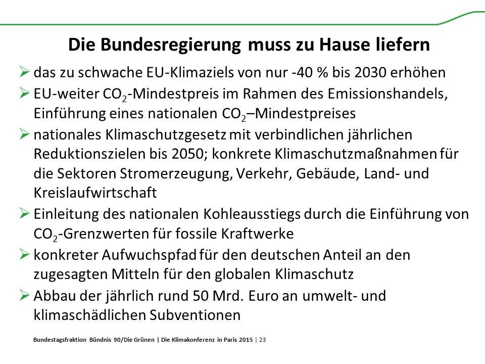 Bundestagsfraktion Bündnis 90/Die Grünen | Die Klimakonferenz in Paris 2015 | 23 Die Bundesregierung muss zu Hause liefern  das zu schwache EU-Klimaz