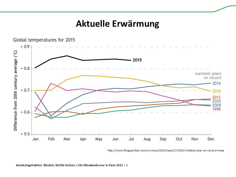 Bundestagsfraktion Bündnis 90/Die Grünen | Die Klimakonferenz in Paris 2015 | 5 Aktuelle Erwärmung http://www.theguardian.com/us-news/2015/sep/17/2015