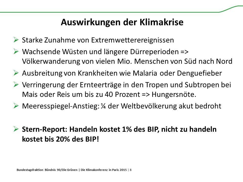 Bundestagsfraktion Bündnis 90/Die Grünen | Die Klimakonferenz in Paris 2015 | 8 Auswirkungen der Klimakrise  Starke Zunahme von Extremwetterereigniss