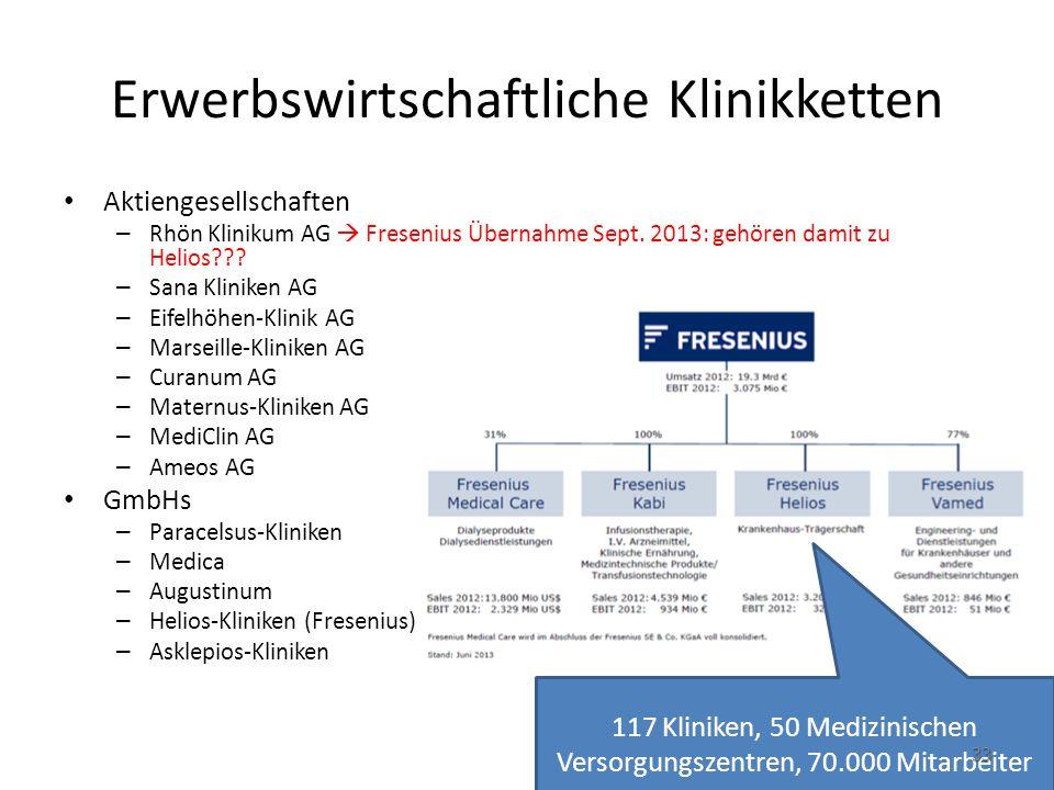 Erwerbswirtschaftliche Klinikketten Aktiengesellschaften – Rhön Klinikum AG  Fresenius Übernahme Sept.