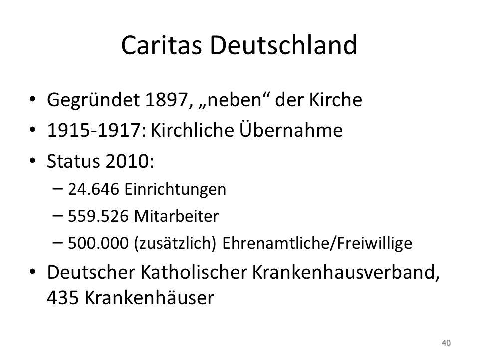 """Caritas Deutschland Gegründet 1897, """"neben der Kirche 1915-1917: Kirchliche Übernahme Status 2010: – 24.646 Einrichtungen – 559.526 Mitarbeiter – 500.000 (zusätzlich) Ehrenamtliche/Freiwillige Deutscher Katholischer Krankenhausverband, 435 Krankenhäuser 40"""