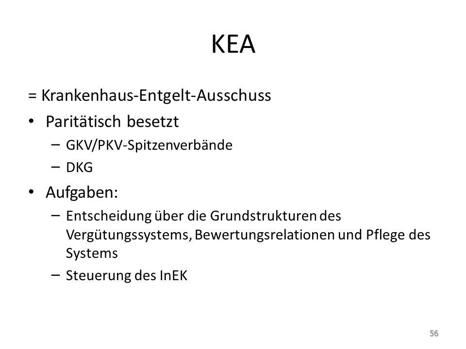 KEA = Krankenhaus-Entgelt-Ausschuss Paritätisch besetzt – GKV/PKV-Spitzenverbände – DKG Aufgaben: – Entscheidung über die Grundstrukturen des Vergütungssystems, Bewertungsrelationen und Pflege des Systems – Steuerung des InEK 56