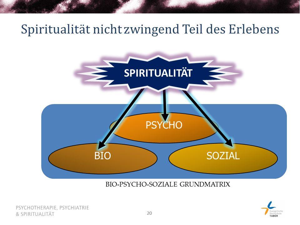 20 Spiritualität nicht zwingend Teil des Erlebens BIOSOZIAL PSYCHO SPIRITUALITÄT BIO-PSYCHO-SOZIALE GRUNDMATRIX