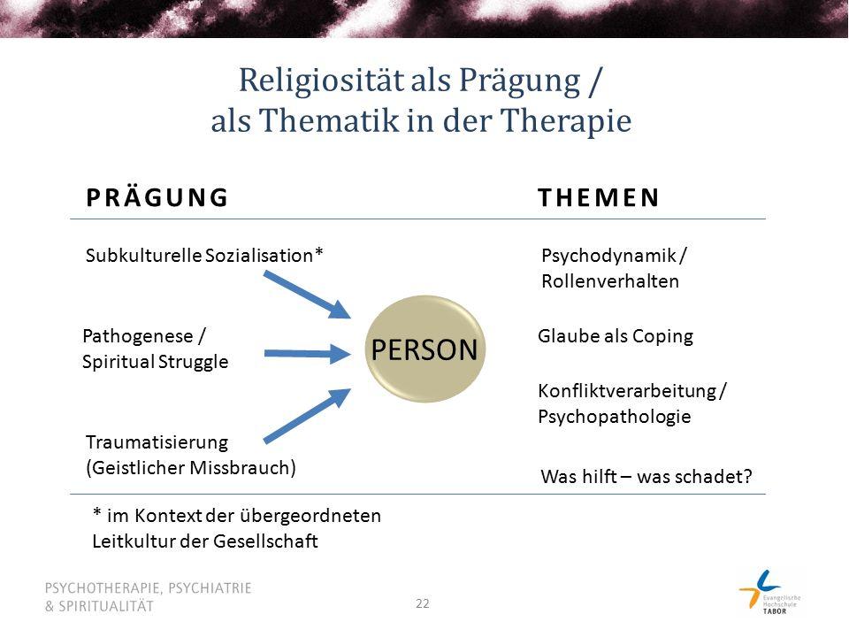 22 Religiosität als Prägung / als Thematik in der Therapie PERSON PRÄGUNGTHEMEN Subkulturelle Sozialisation* Pathogenese / Spiritual Struggle Traumati