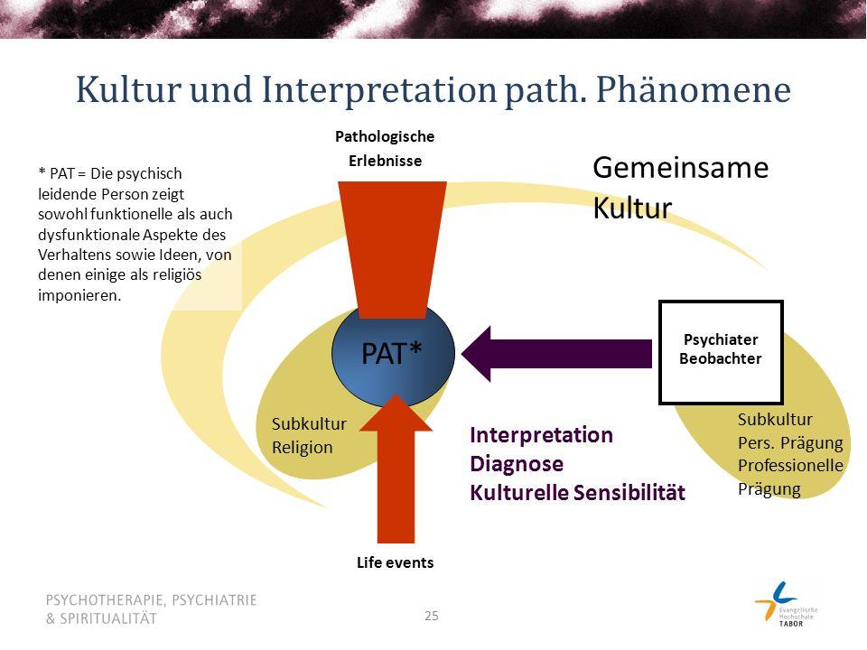 25 Kultur und Interpretation path. Phänomene PAT* Subkultur Religion Gemeinsame Kultur Pathologische Erlebnisse Life events Psychiater Beobachter Subk