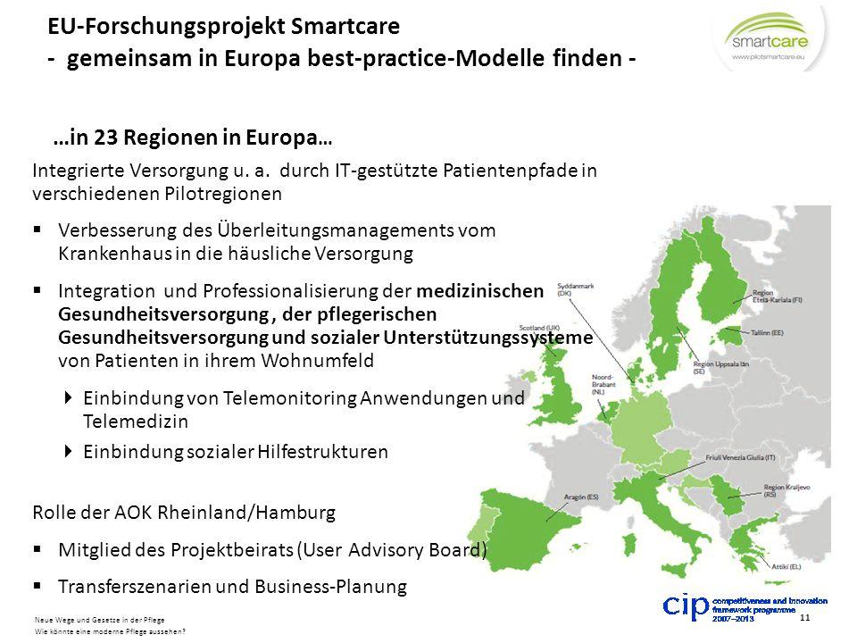 EU-Forschungsprojekt Smartcare - gemeinsam in Europa best-practice-Modelle finden - …in 23 Regionen in Europa … 11 Integrierte Versorgung u.