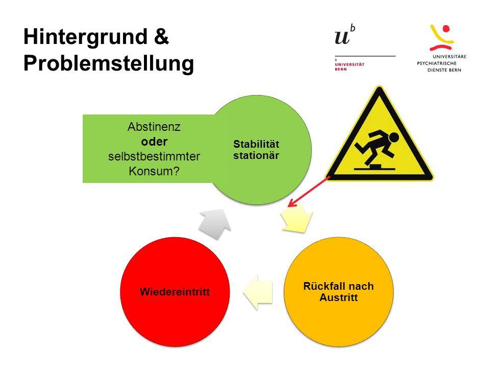 Hintergrund & Problemstellung Stabilität stationär Rückfall nach Austritt Wiedereintritt Abstinenz oder selbstbestimmter Konsum?