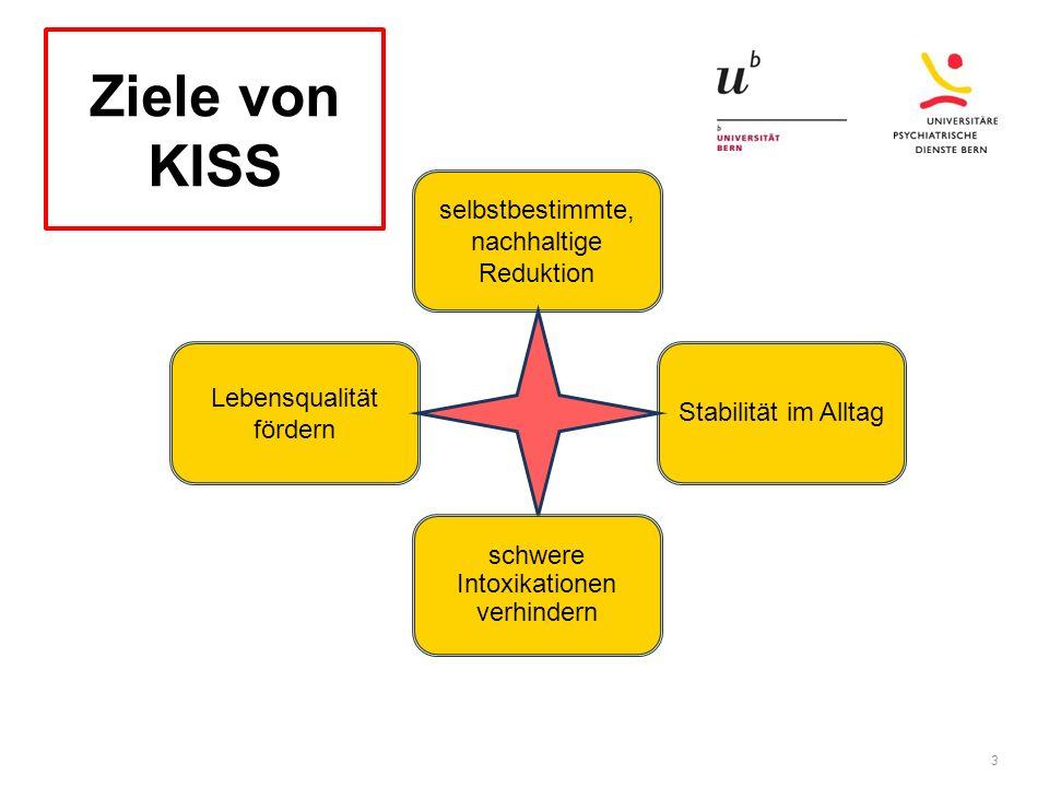 Stabilität im Alltag Lebensqualität fördern selbstbestimmte, nachhaltige Reduktion Ziele von KISS 3 schwere Intoxikationen verhindern
