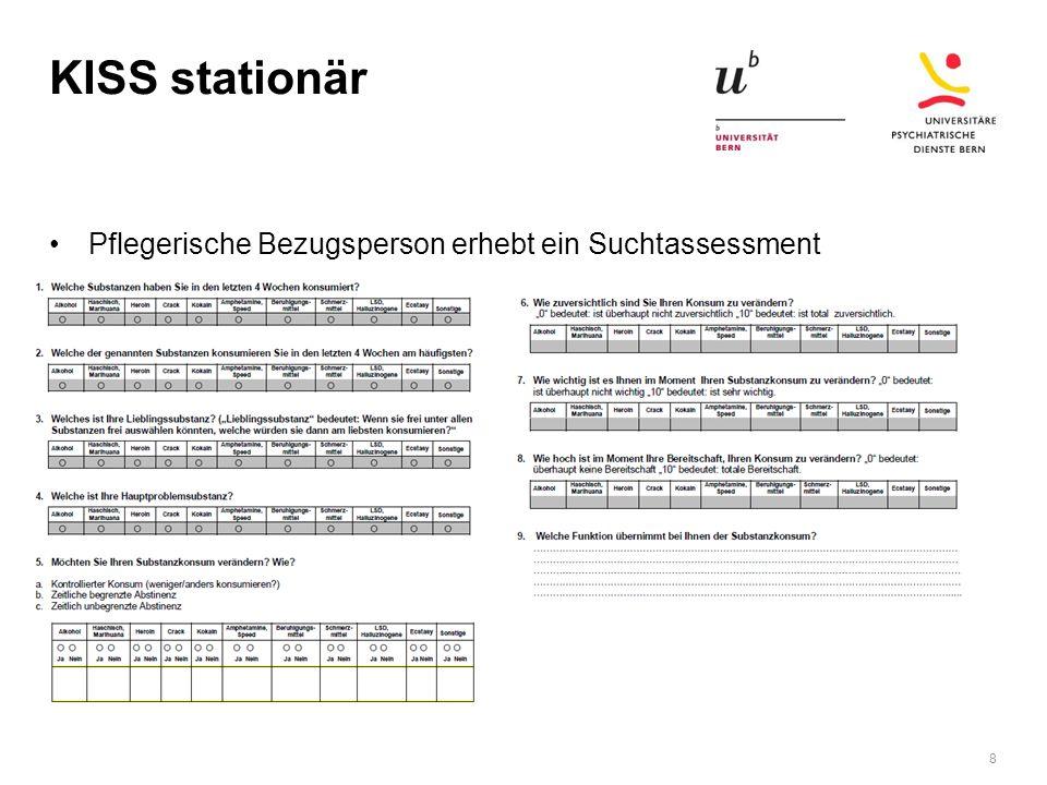 KISS ambulant Vorgespräch(e) 1.Substanz-Grundwissen 2.
