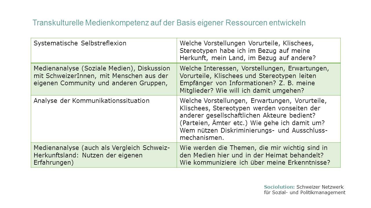 Transkulturelle Medienkompetenz auf der Basis eigener Ressourcen entwickeln Sociolution: Schweizer Netzwerk für Sozial- und Politikmanagement Systematische SelbstreflexionWelche Vorstellungen Vorurteile, Klischees, Stereotypen habe ich im Bezug auf meine Herkunft, mein Land, im Bezug auf andere.