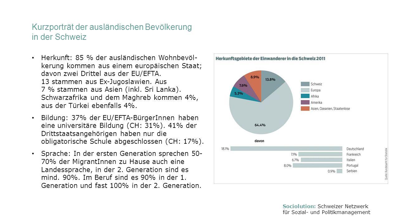 Kurzporträt der ausländischen Bevölkerung in der Schweiz Herkunft: 85 % der ausländischen Wohnbevöl- kerung kommen aus einem europäischen Staat; davon zwei Drittel aus der EU/EFTA.