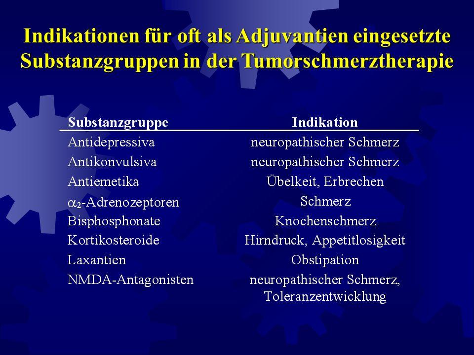 Faktoren die eine unzureichende Schmerzlinderung bei Tumorpatienten begünstigen neuropathischer Schmerz bewegungsabhängiger Schmerz kognitive Defizite