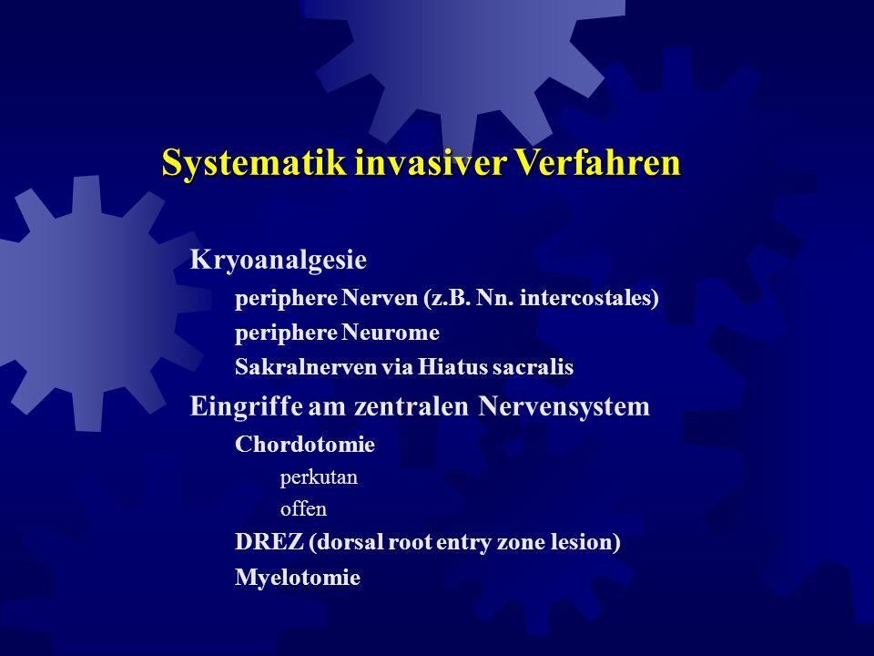 Systematik invasiver Verfahren chemische Neurolyse unter Verwendung von Alkohol oder Phenol Neurolyse des Ggl. Coeliacum Neurolyse des Plexus hypogast
