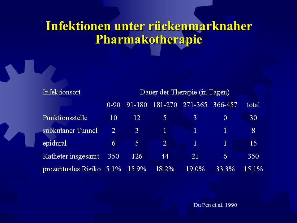 Äquivalenzrelation unterschiedlicher Morphinapplikationen oral : intrathekal108.5 : 1(range 13 : 1 bis 300 : 1) intravenös : intrathekal 53.5 : 1(rang