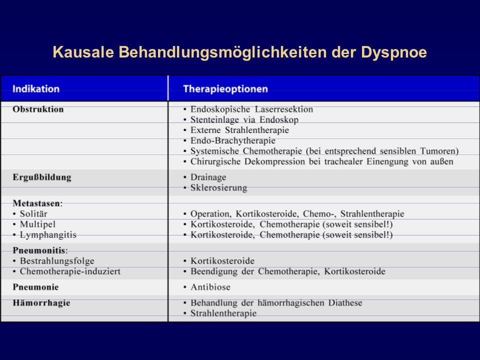 Dyspnoe spezifische Ursachen: Bronchospasmus Lungenödem Pleuraerguss Atemwegsverlegung Anämie trockene Atemwege Angst