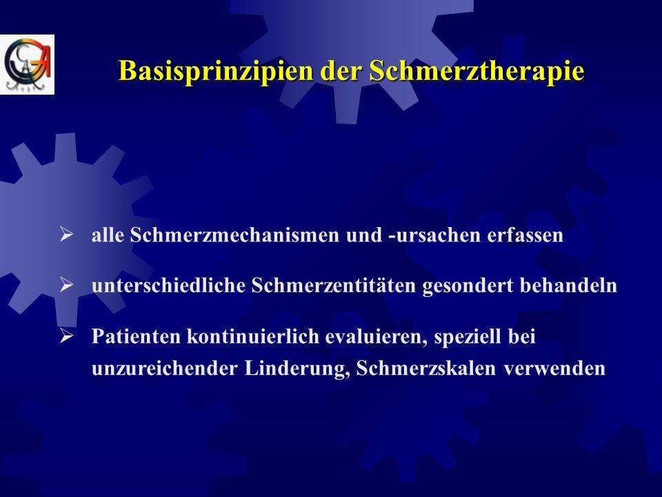 Methoden der Tumorschmerztherapie Tumororientiert Bestrahlung perkutan Radioisotope Chemo- oder Hormontherapie lokal, systemisch Operation offen, endo