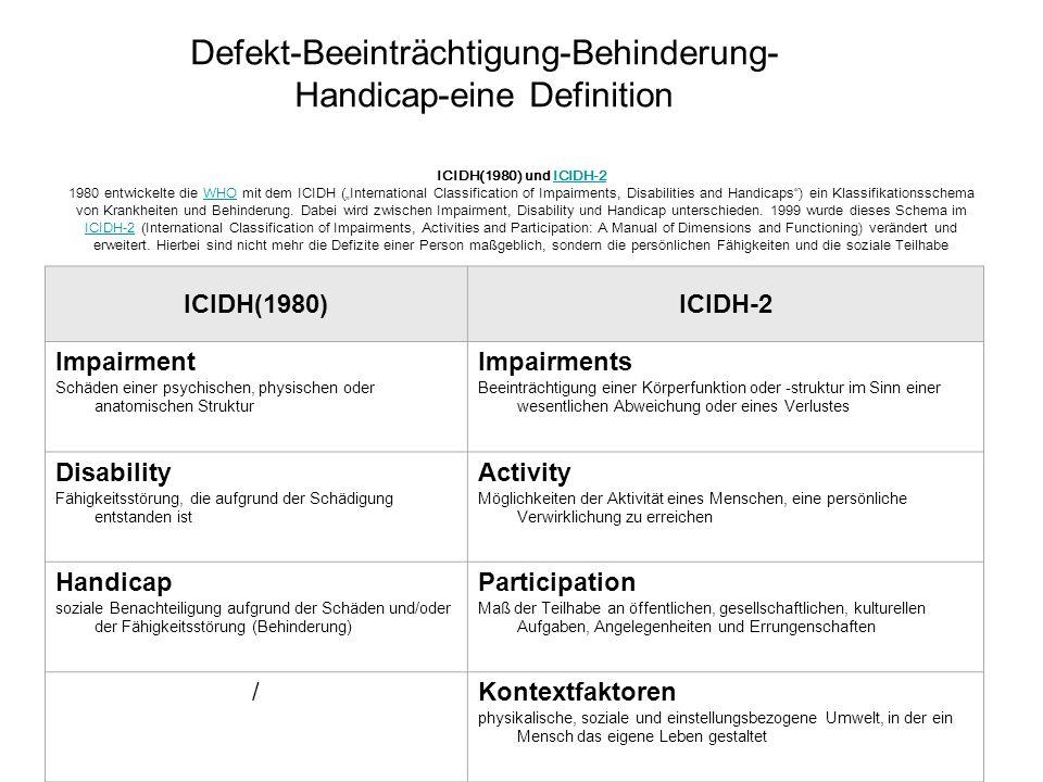 43 Defekt-Beeinträchtigung-Behinderung- Handicap-eine Definition ICIDH(1980)ICIDH-2 Impairment Schäden einer psychischen, physischen oder anatomischen