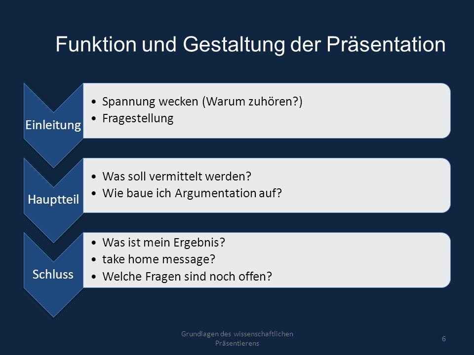 Funktion und Gestaltung der Präsentation Grundlagen des wissenschaftlichen Präsentierens 6 Einleitung Spannung wecken (Warum zuhören?) Fragestellung H