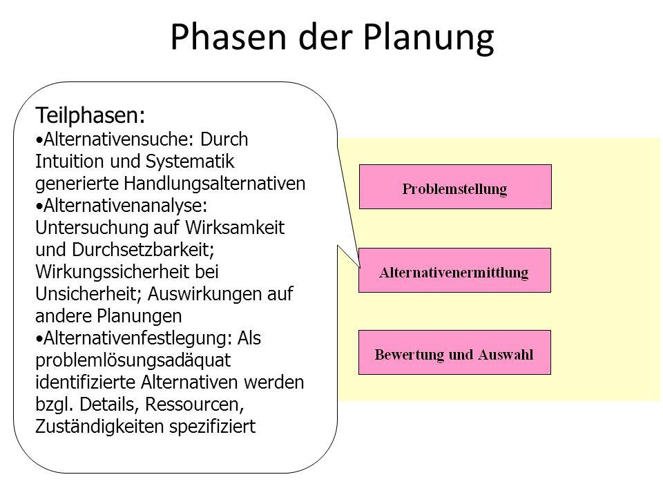 Phasen der Planung Teilphasen: Alternativensuche: Durch Intuition und Systematik generierte Handlungsalternativen Alternativenanalyse: Untersuchung au