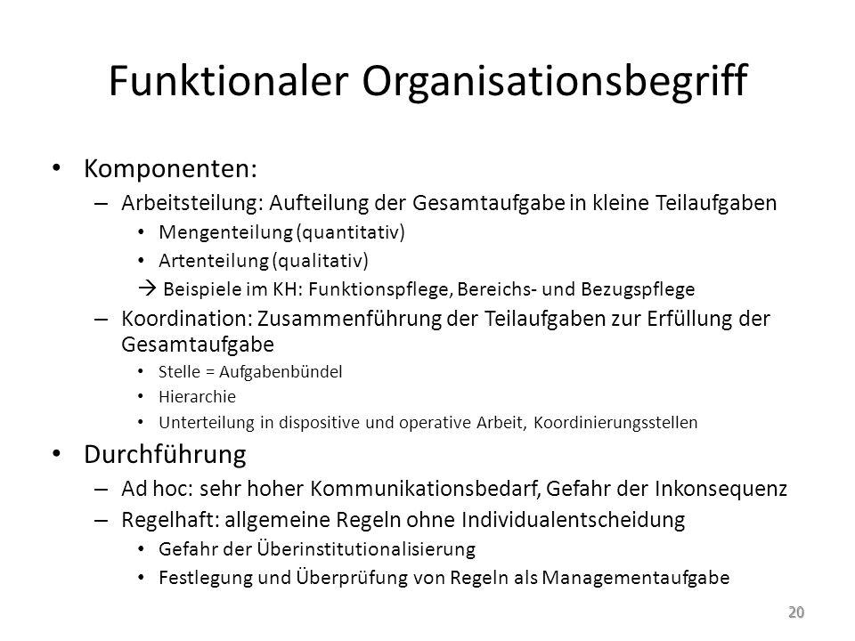 Funktionaler Organisationsbegriff Komponenten: – Arbeitsteilung: Aufteilung der Gesamtaufgabe in kleine Teilaufgaben Mengenteilung (quantitativ) Arten