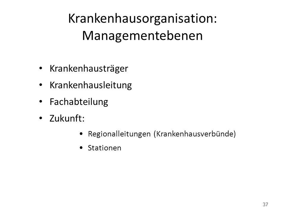 Krankenhausorganisation: Managementebenen Krankenhausträger Krankenhausleitung Fachabteilung Zukunft: Regionalleitungen (Krankenhausverbünde) Statione
