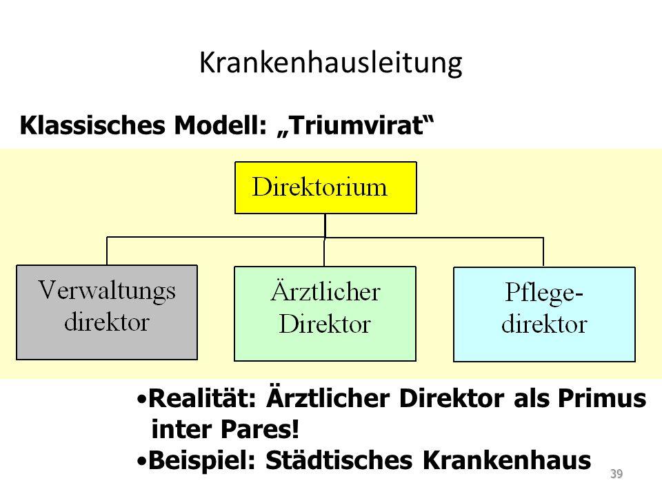 """Krankenhausleitung Klassisches Modell: """"Triumvirat"""" Realität: Ärztlicher Direktor als Primus inter Pares! Beispiel: Städtisches Krankenhaus 39"""