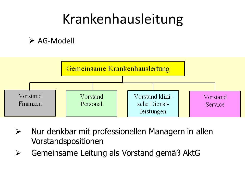 Krankenhausleitung  AG-Modell   Nur denkbar mit professionellen Managern in allen Vorstandspositionen   Gemeinsame Leitung als Vorstand gemäß Akt