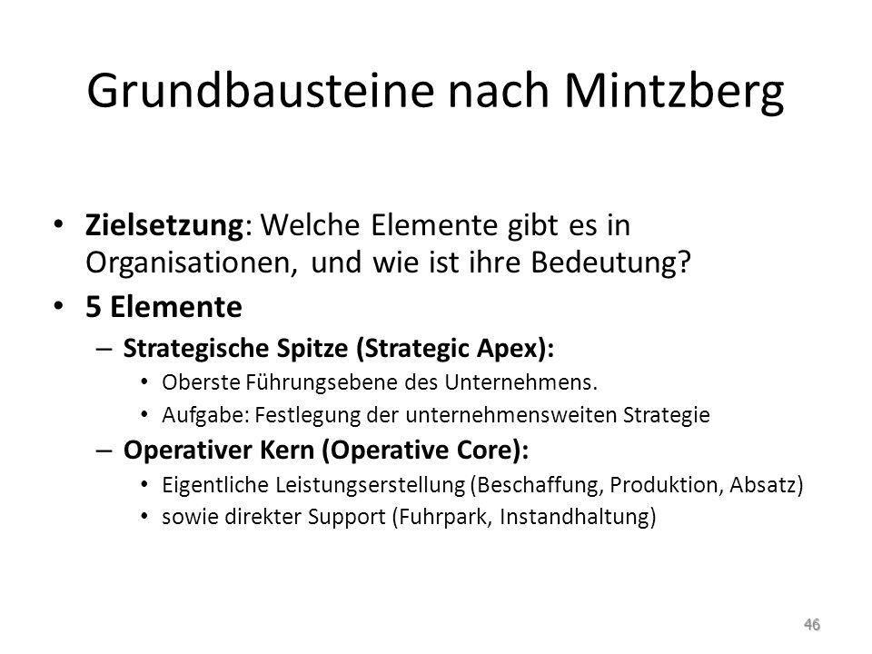 Grundbausteine nach Mintzberg Zielsetzung: Welche Elemente gibt es in Organisationen, und wie ist ihre Bedeutung? 5 Elemente – Strategische Spitze (St