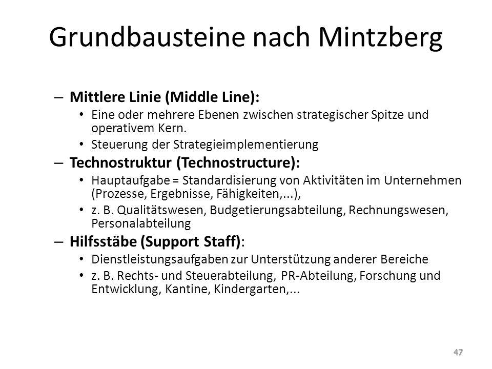 Grundbausteine nach Mintzberg – Mittlere Linie (Middle Line): Eine oder mehrere Ebenen zwischen strategischer Spitze und operativem Kern. Steuerung de