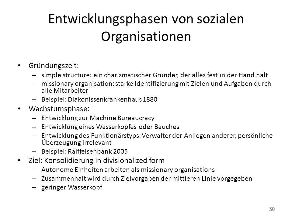Entwicklungsphasen von sozialen Organisationen Gründungszeit: – simple structure: ein charismatischer Gründer, der alles fest in der Hand hält – missi