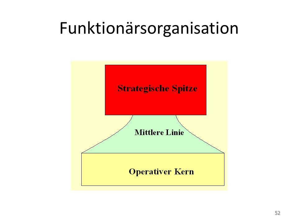 Funktionärsorganisation 52