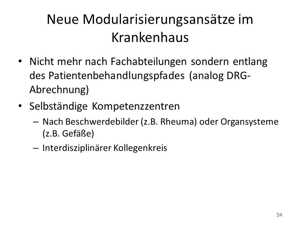 Neue Modularisierungsansätze im Krankenhaus Nicht mehr nach Fachabteilungen sondern entlang des Patientenbehandlungspfades (analog DRG- Abrechnung) Se