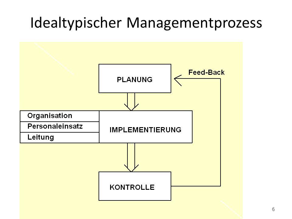Idealtypischer Managementprozess 6