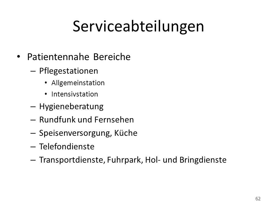 Serviceabteilungen Patientennahe Bereiche – Pflegestationen Allgemeinstation Intensivstation – Hygieneberatung – Rundfunk und Fernsehen – Speisenverso