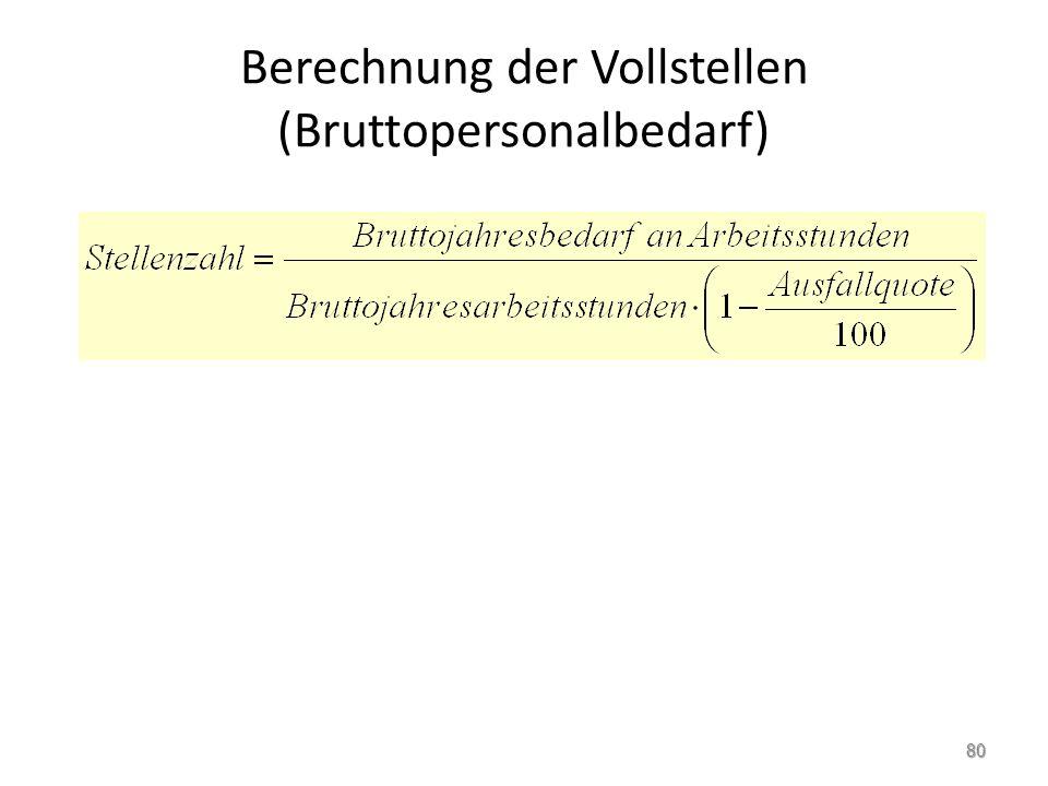 Berechnung der Vollstellen (Bruttopersonalbedarf) 80