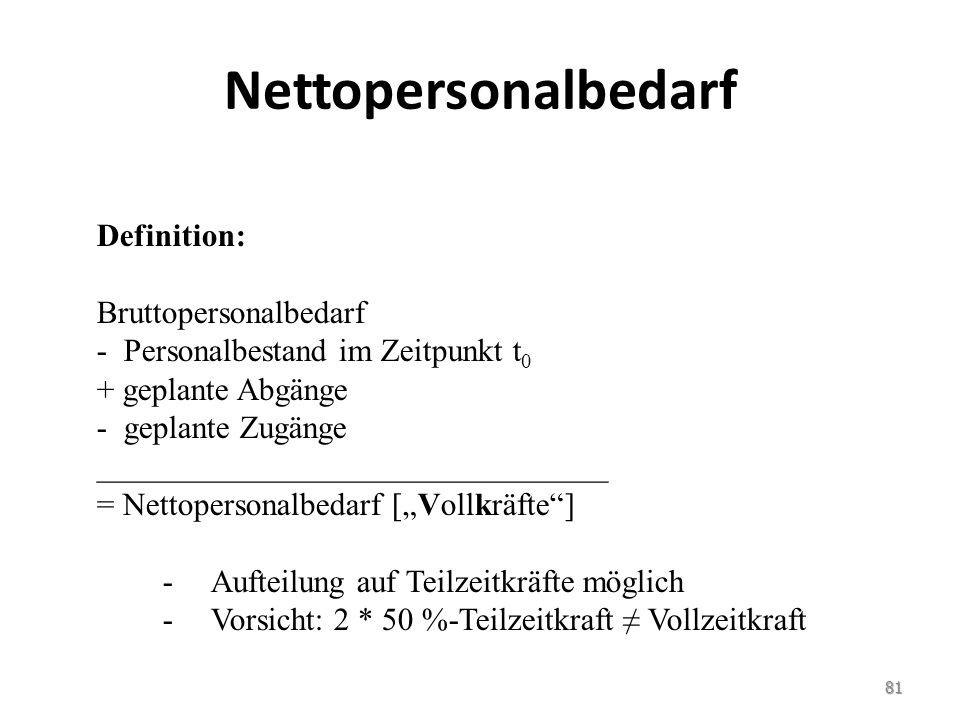 Nettopersonalbedarf Definition: Bruttopersonalbedarf - Personalbestand im Zeitpunkt t 0 + geplante Abgänge - - geplante Zugänge ______________________