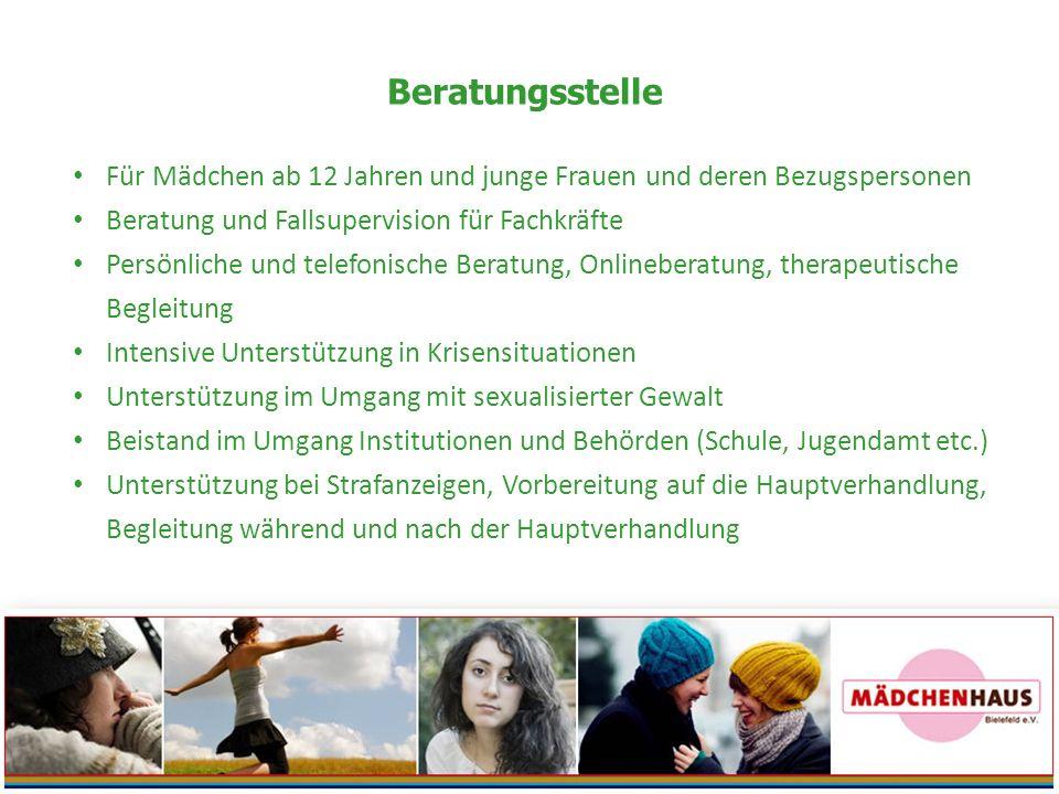 Gewalt gegen Mädchen in Teenagerbeziehungen Fachveranstaltung der Beratungsstelle Mädchenhaus Bielefeld e.V.